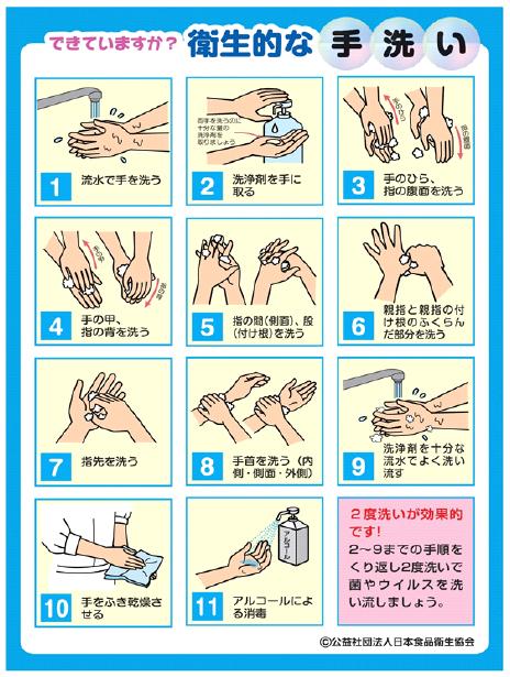 新型 コロナ ウイルス 手洗い